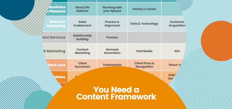 You Need a Content Framework
